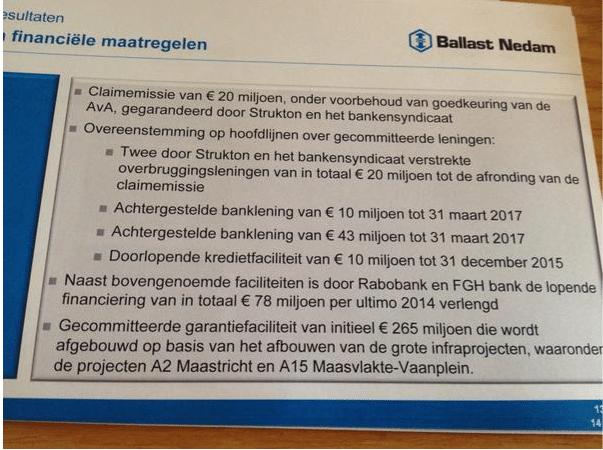 Ballast Nedam overleeft en geeft nieuwe aandelen uit